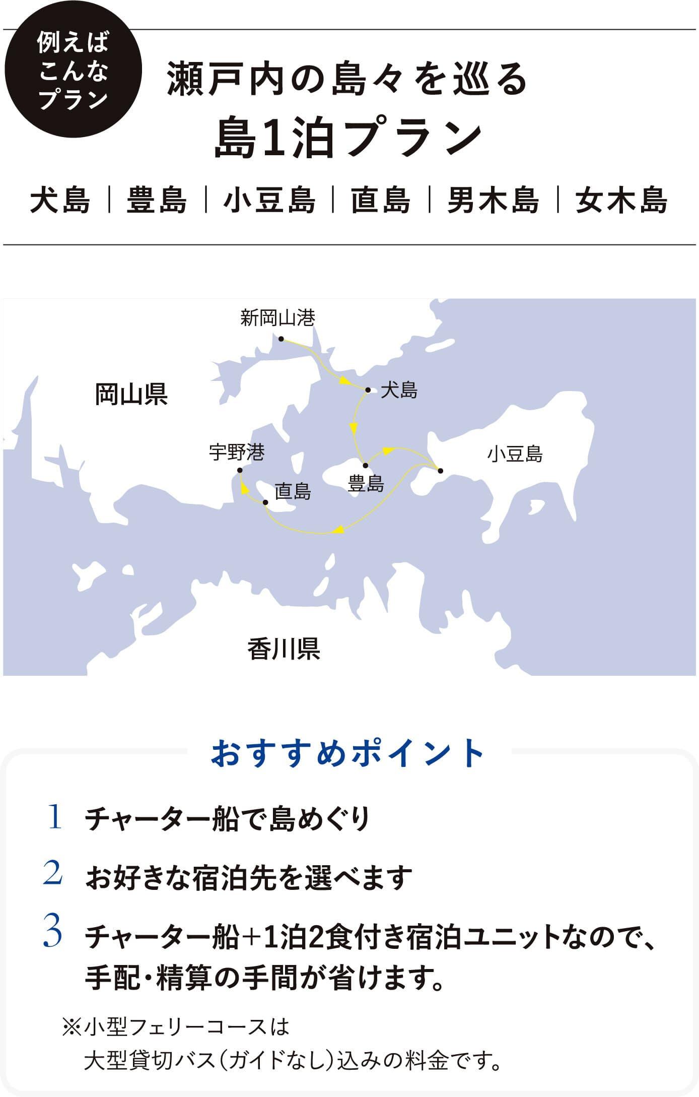 例えばこんなプラン 瀬戸内の島々を巡る 島1泊プラン 犬島,豊島,小豆島,直島,男木島,女木島 おすすめポイント 1チャーター船で島めぐり,2お好きな宿泊先を選べます,3チャーター船+1泊2食付き 宿泊ユニットなので、手配・精算の手間が省けます。※小型フェリーコースは大型貸切バス(ガイドなし)込みの料金です。